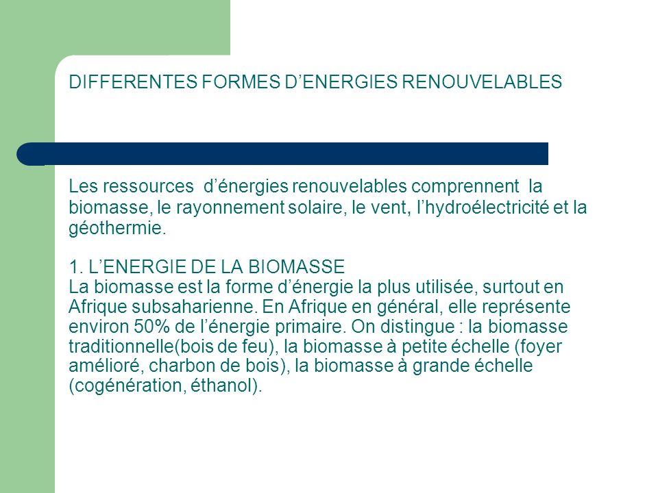 DIFFERENTES FORMES D'ENERGIES RENOUVELABLES Les ressources d'énergies renouvelables comprennent la biomasse, le rayonnement solaire, le vent, l'hydroélectricité et la géothermie.