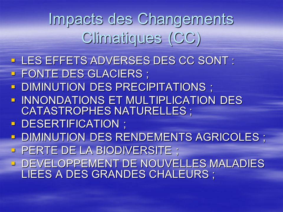 Impacts des Changements Climatiques (CC)