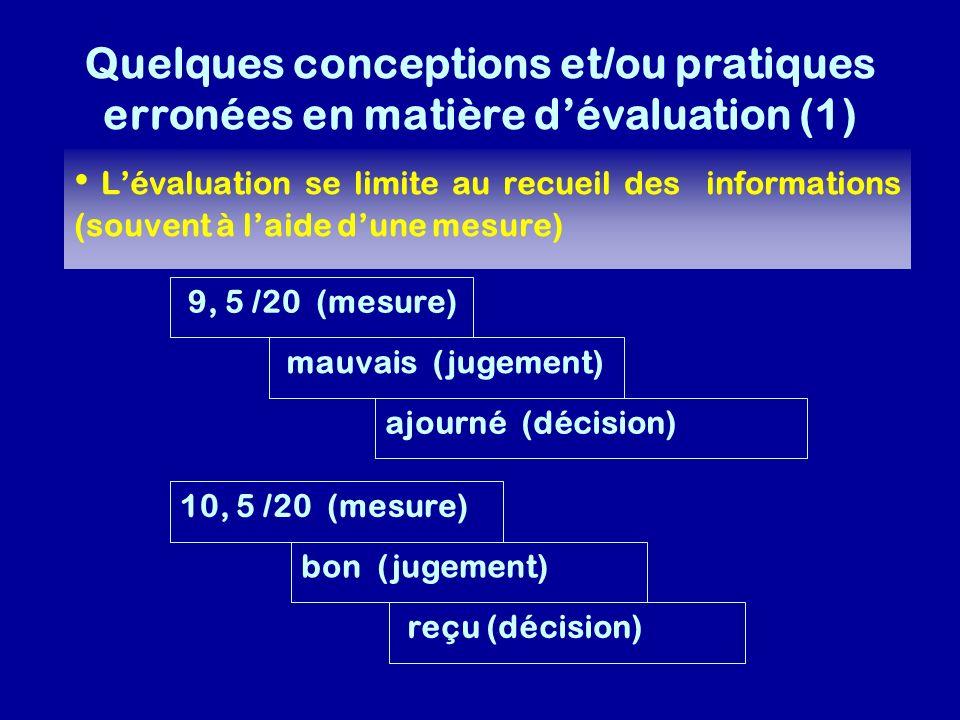 Quelques conceptions et/ou pratiques erronées en matière d'évaluation (1)