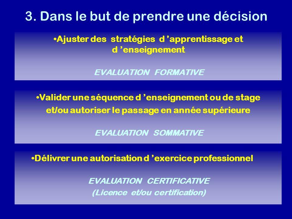 3. Dans le but de prendre une décision