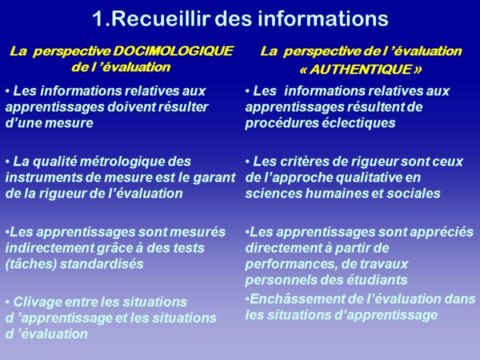 1.Recueillir des informations
