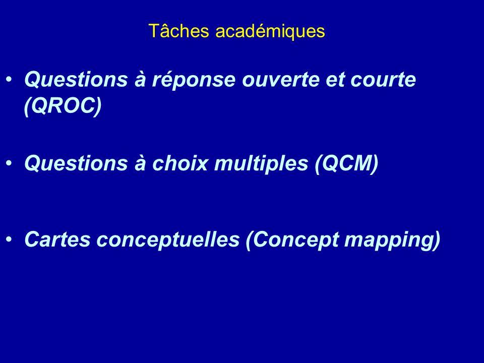 Questions à réponse ouverte et courte (QROC)