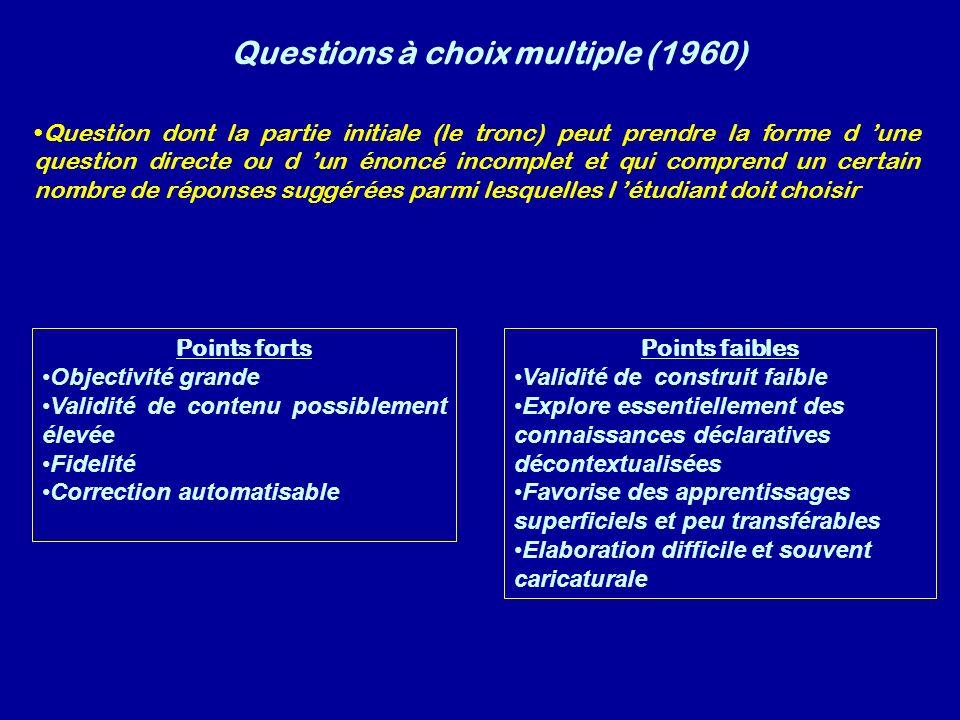 Questions à choix multiple (1960)