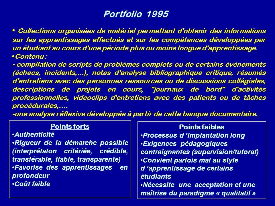 Portfolio 1995