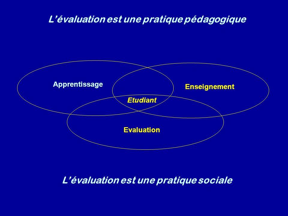 L'évaluation est une pratique pédagogique