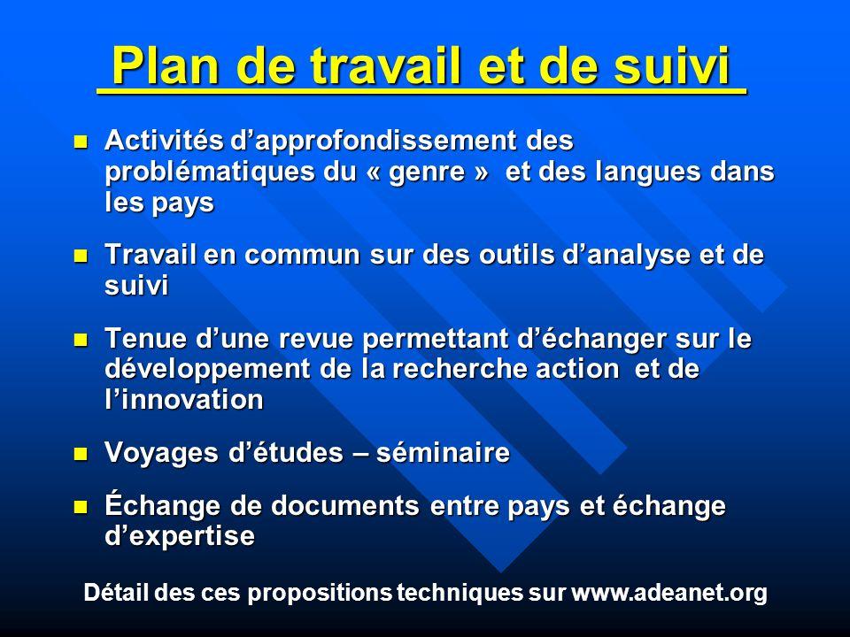 Plan de travail et de suivi