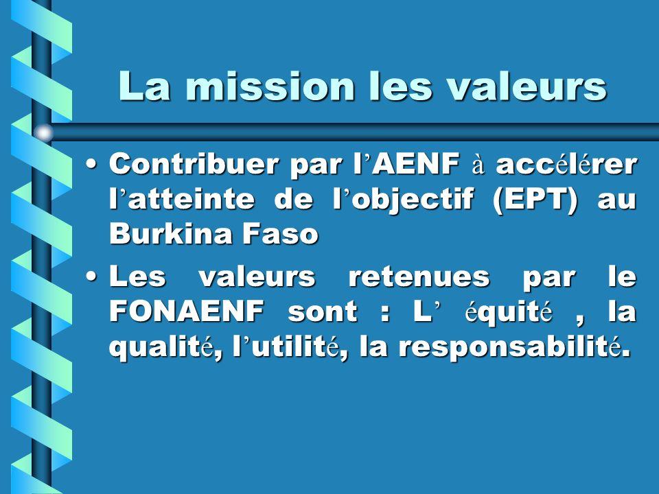 La mission les valeurs Contribuer par l'AENF à accélérer l'atteinte de l'objectif (EPT) au Burkina Faso.