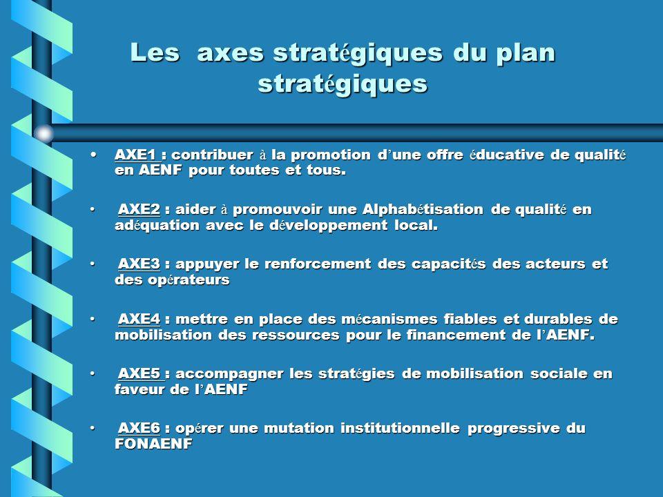 Les axes stratégiques du plan stratégiques
