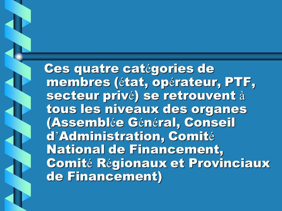 Ces quatre catégories de membres (état, opérateur, PTF, secteur privé) se retrouvent à tous les niveaux des organes (Assemblée Général, Conseil d'Administration, Comité National de Financement, Comité Régionaux et Provinciaux de Financement)