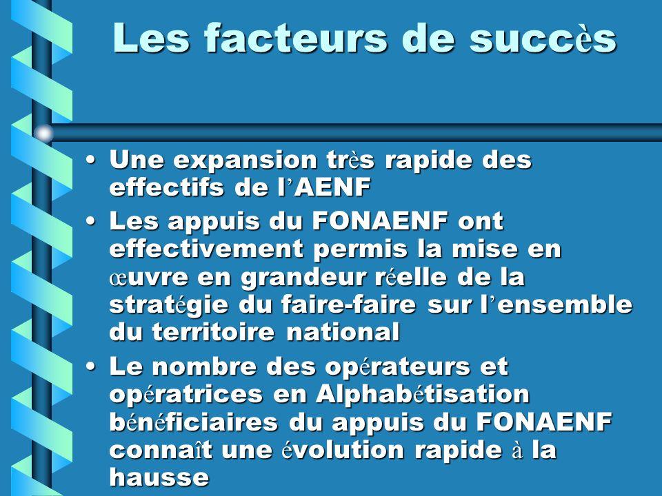 Les facteurs de succès Une expansion très rapide des effectifs de l'AENF.