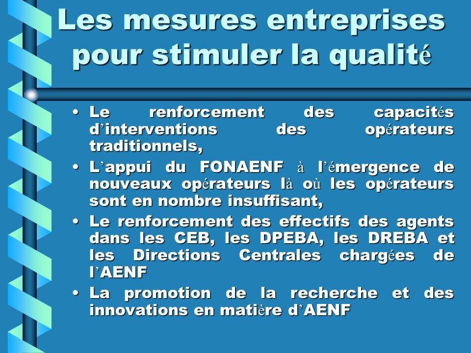 Les mesures entreprises pour stimuler la qualité
