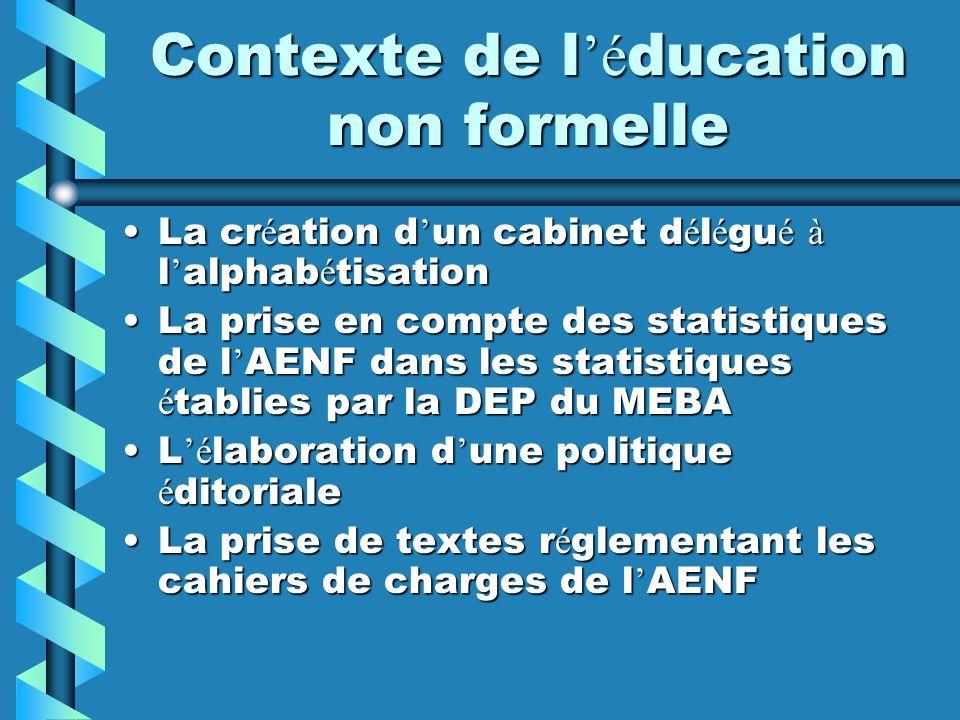 Contexte de l'éducation non formelle