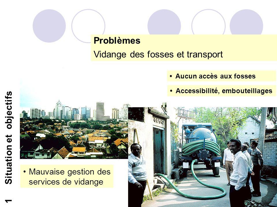 1 Situation et objectifs Problèmes Vidange des fosses et transport