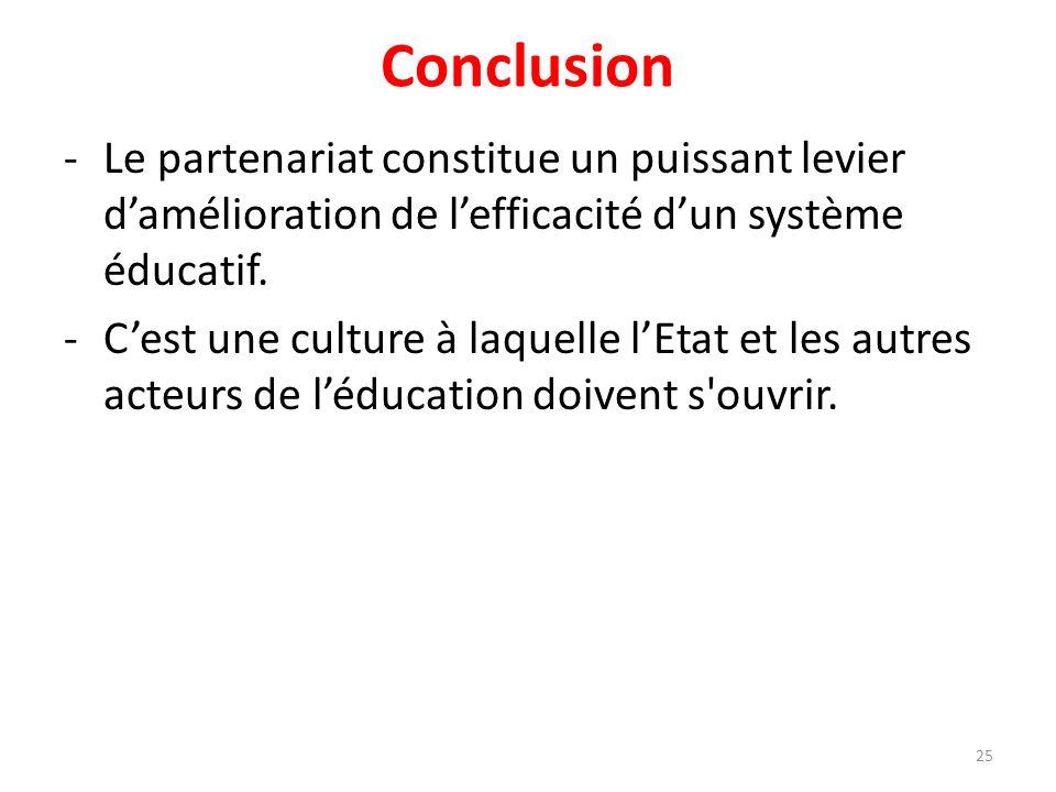Conclusion Le partenariat constitue un puissant levier d'amélioration de l'efficacité d'un système éducatif.