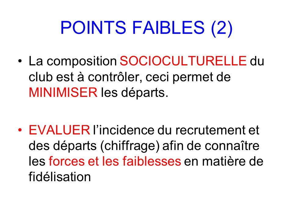 POINTS FAIBLES (2) La composition SOCIOCULTURELLE du club est à contrôler, ceci permet de MINIMISER les départs.