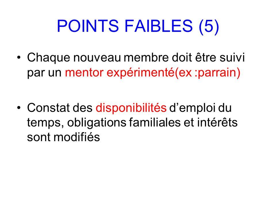 POINTS FAIBLES (5) Chaque nouveau membre doit être suivi par un mentor expérimenté(ex :parrain)