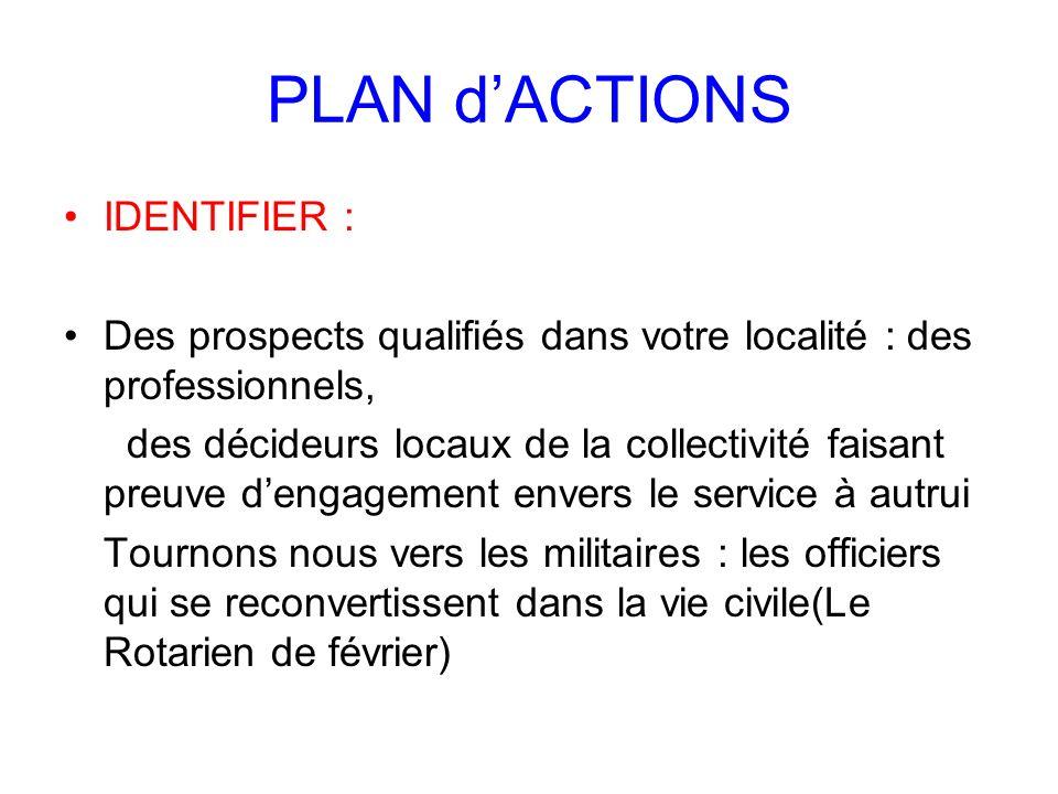 PLAN d'ACTIONS IDENTIFIER :