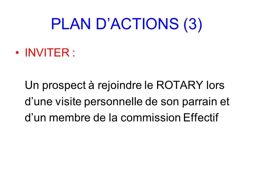 PLAN D'ACTIONS (3) INVITER : Un prospect à rejoindre le ROTARY lors