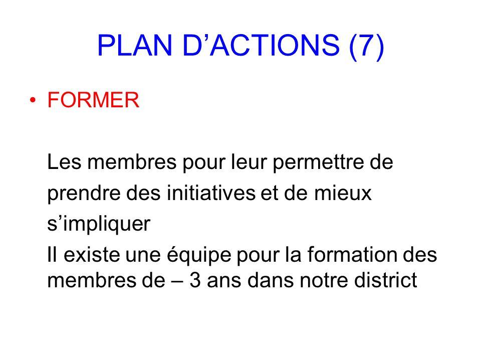 PLAN D'ACTIONS (7) FORMER Les membres pour leur permettre de