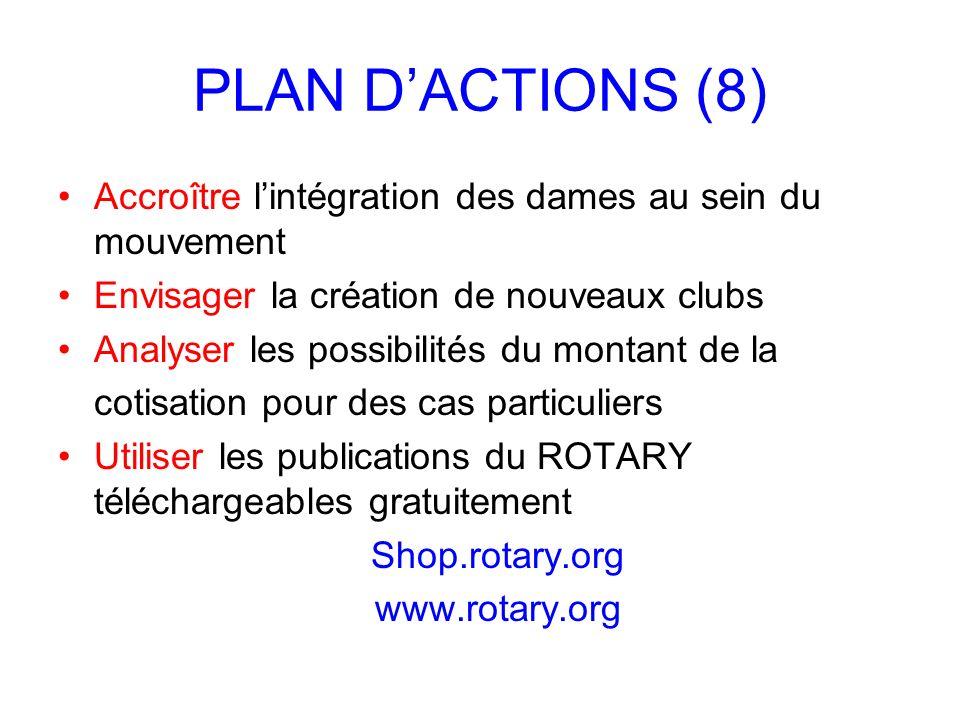 PLAN D'ACTIONS (8) Accroître l'intégration des dames au sein du mouvement. Envisager la création de nouveaux clubs.