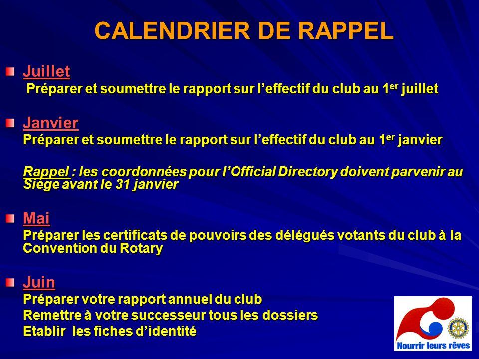 CALENDRIER DE RAPPEL Juillet Janvier Mai Juin