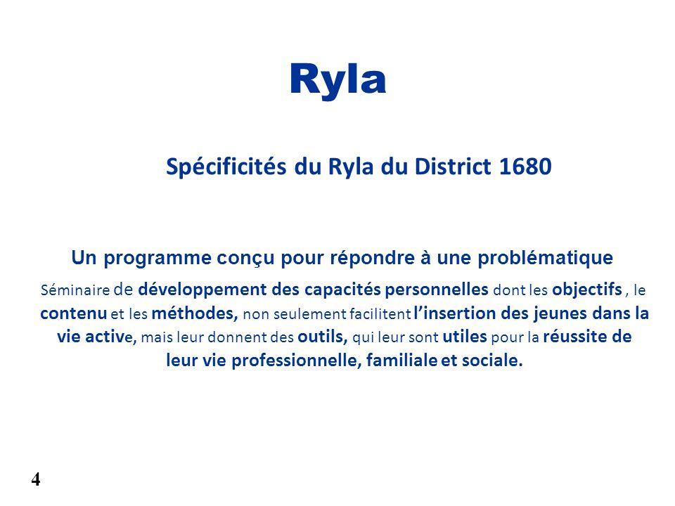 Ryla Spécificités du Ryla du District 1680