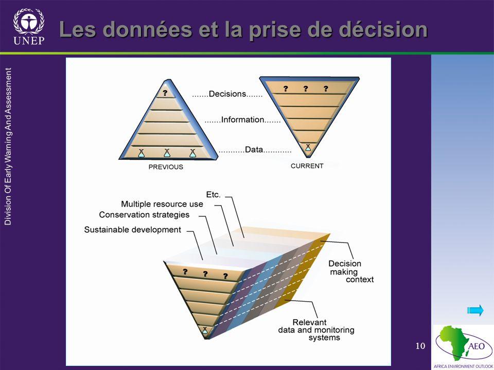 Les données et la prise de décision