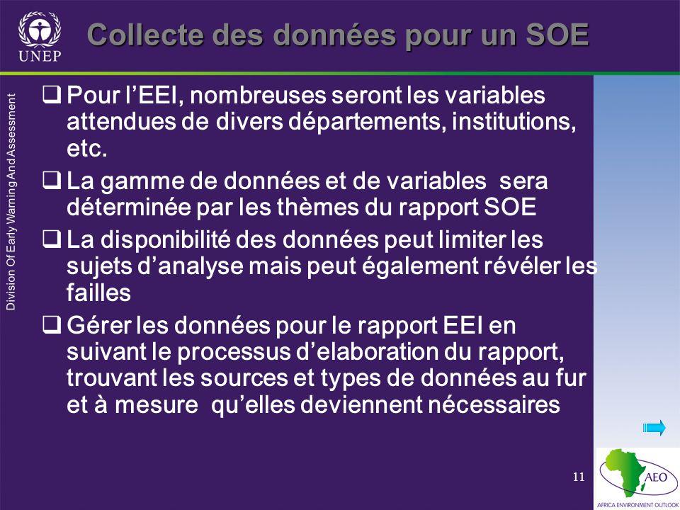 Collecte des données pour un SOE