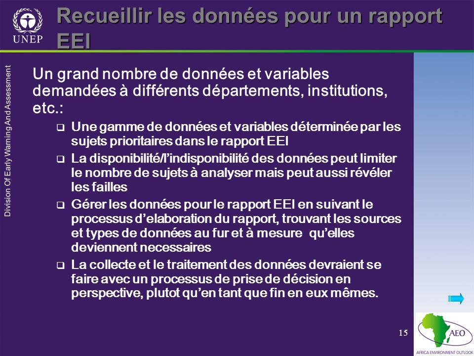 Recueillir les données pour un rapport EEI