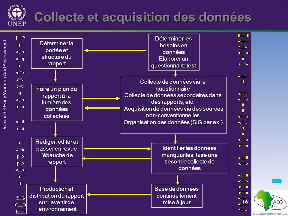 Collecte et acquisition des données