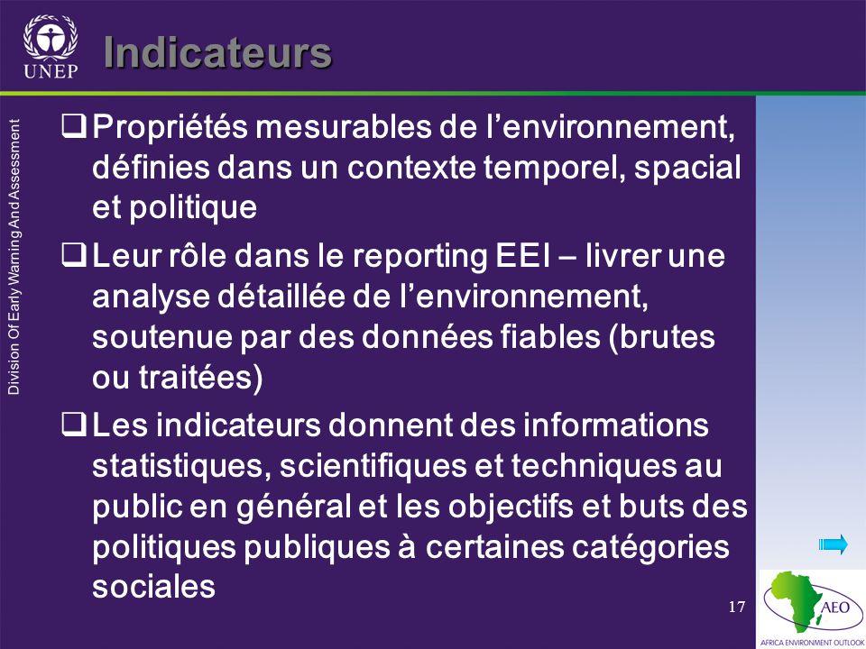 Indicateurs Propriétés mesurables de l'environnement, définies dans un contexte temporel, spacial et politique.