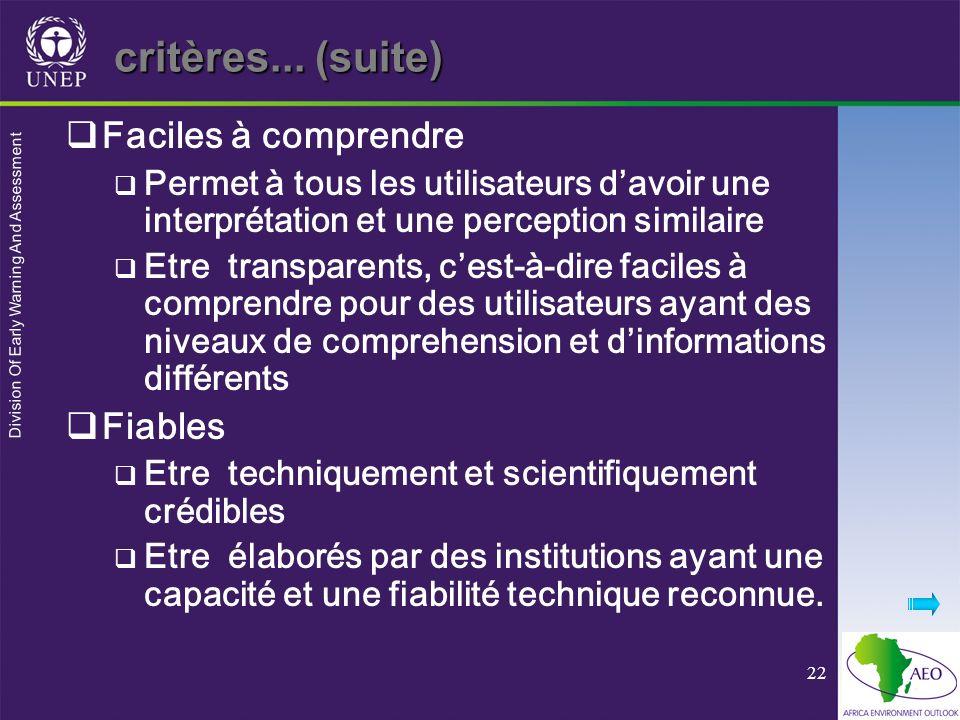 critères... (suite) Faciles à comprendre Fiables