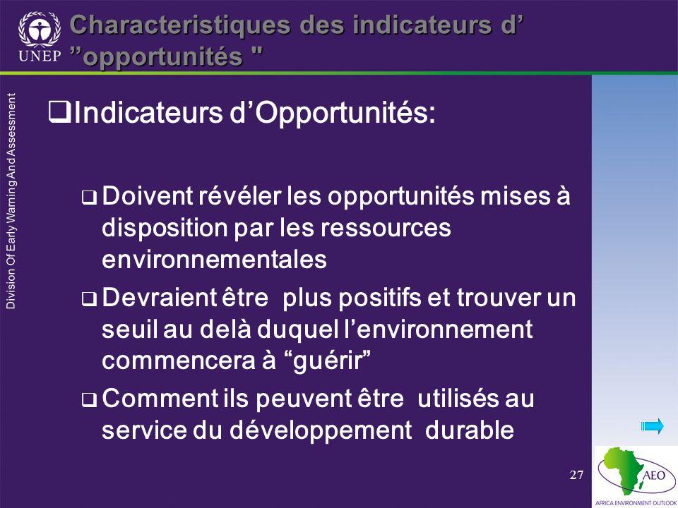 Characteristiques des indicateurs d' opportunités