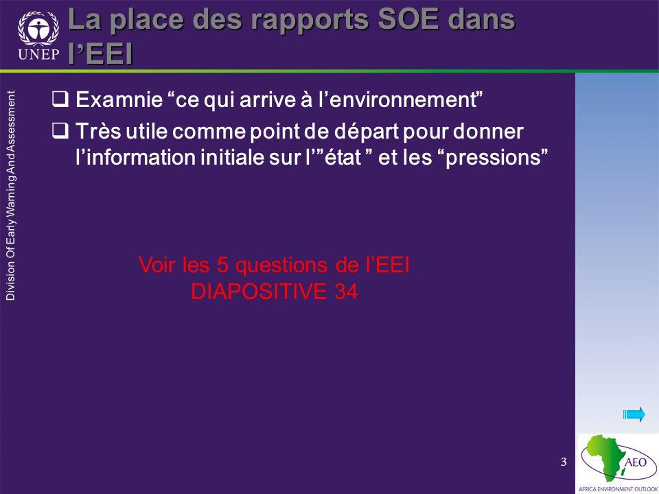 La place des rapports SOE dans l'EEI