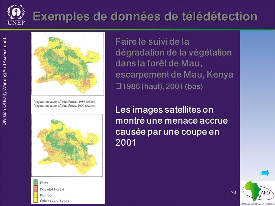 Exemples de données de télédétection