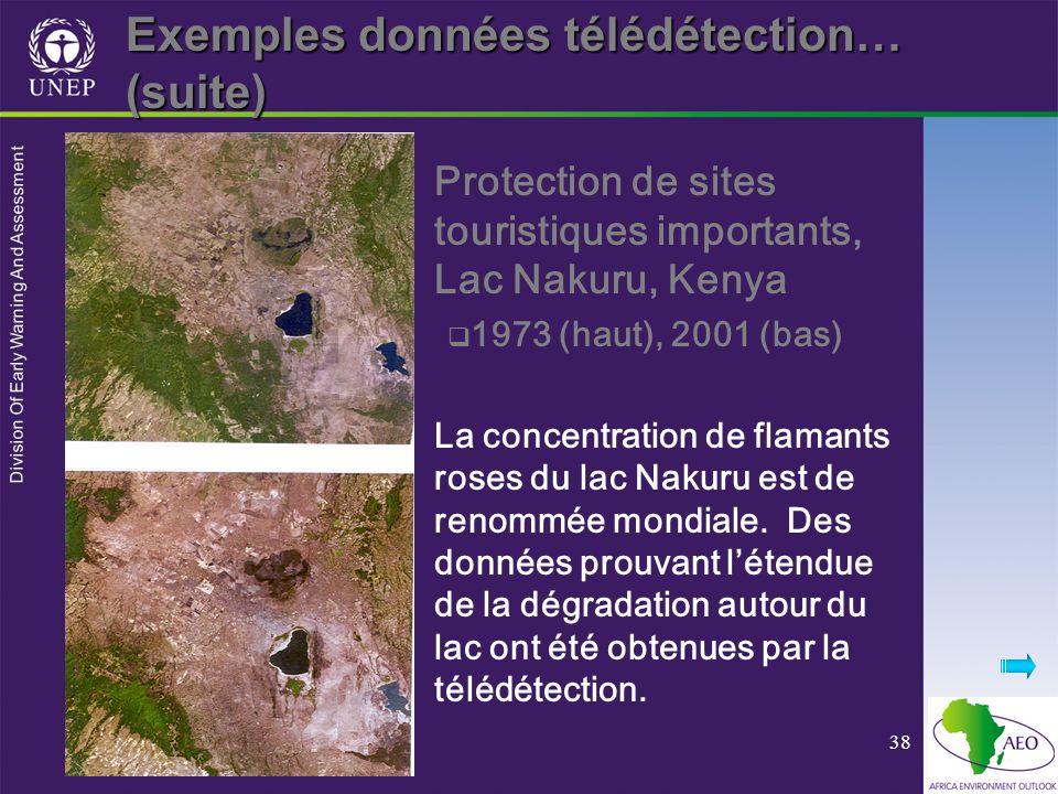 Exemples données télédétection… (suite)