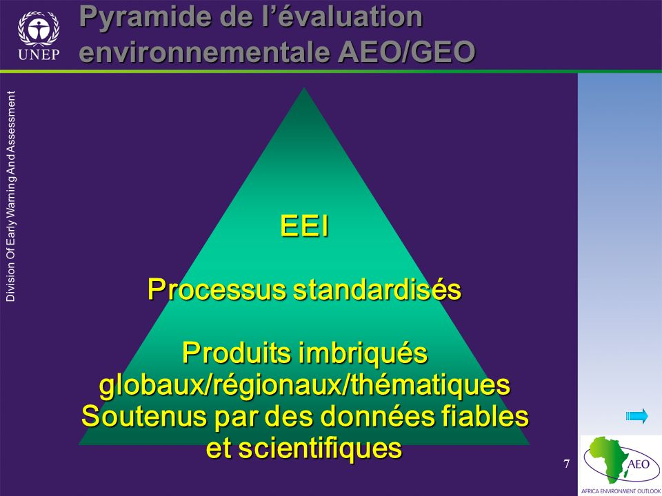 Pyramide de l'évaluation environnementale AEO/GEO