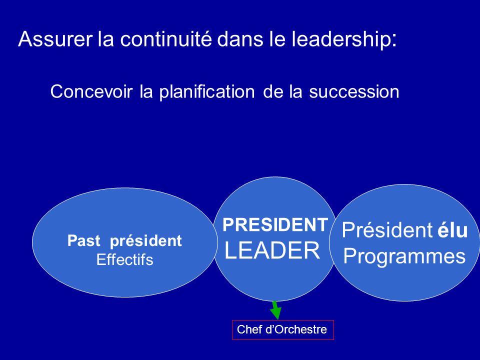 Assurer la continuité dans le leadership: Concevoir la planification de la succession