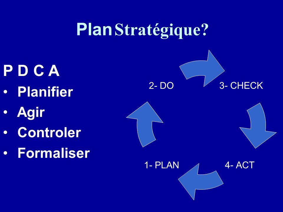 P D C A Planifier Agir Controler Formaliser Plan Stratégique