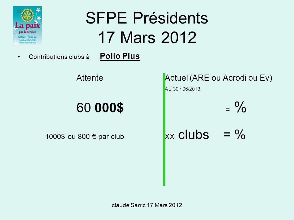 SFPE Présidents 17 Mars 2012