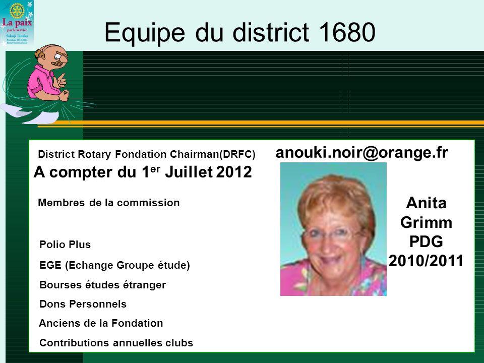 Equipe du district 1680 District Rotary Fondation Chairman(DRFC) anouki.noir@orange.fr A compter du 1er Juillet 2012.
