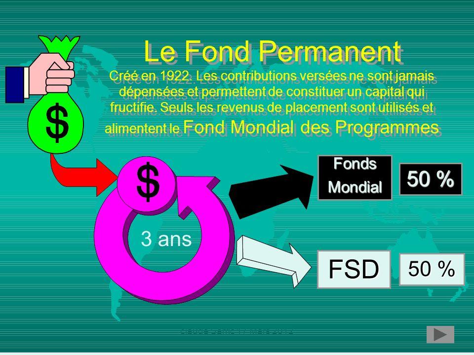 Le Fond Permanent FSD 50 % 3 ans 50 % Fonds Mondial