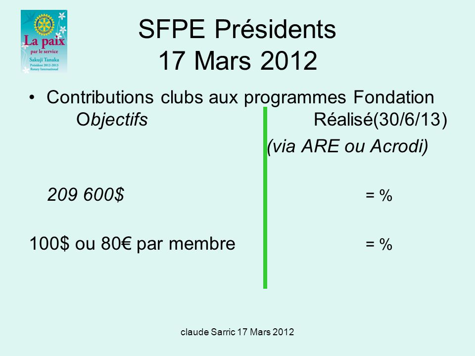 SFPE Présidents 17 Mars 2012 Contributions clubs aux programmes Fondation Objectifs Réalisé(30/6/13)
