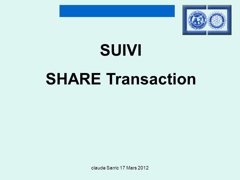 SUIVI SHARE Transaction