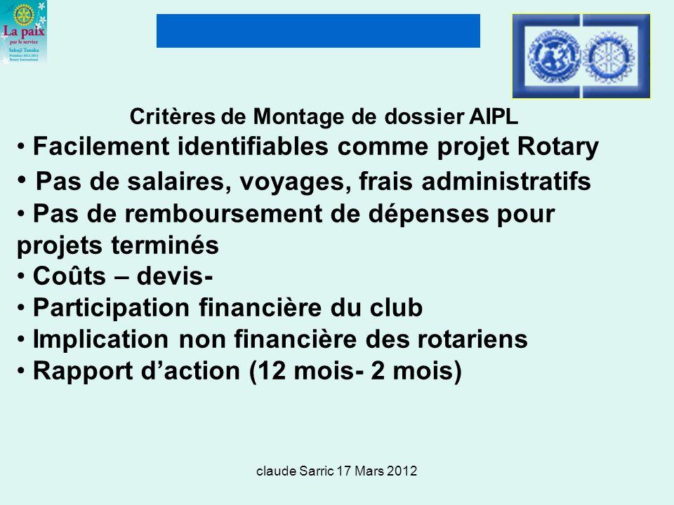 Critères de Montage de dossier AIPL