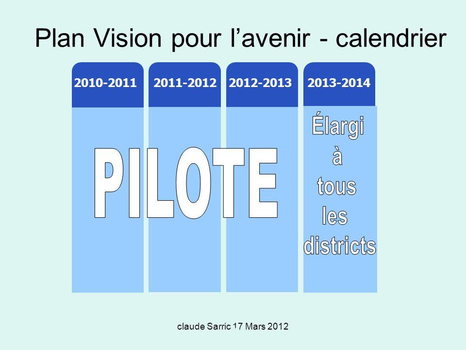 Plan Vision pour l'avenir - calendrier