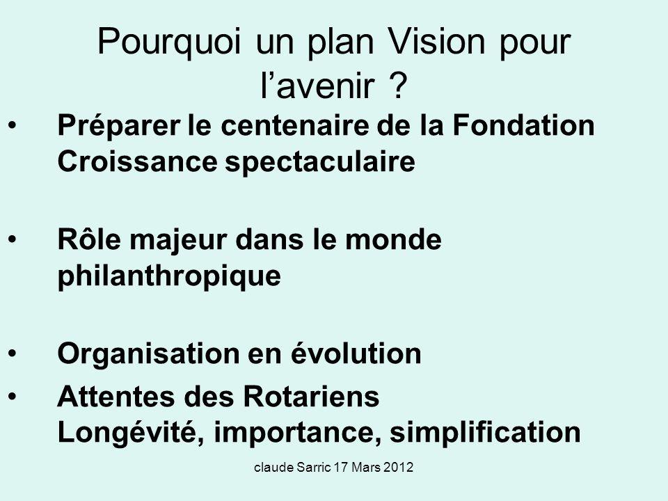 Pourquoi un plan Vision pour l'avenir