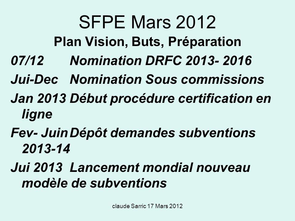 Plan Vision, Buts, Préparation
