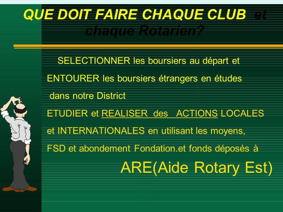 QUE DOIT FAIRE CHAQUE CLUB et chaque Rotarien