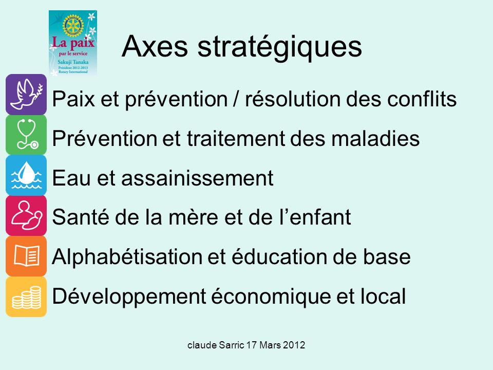 Axes stratégiques Paix et prévention / résolution des conflits